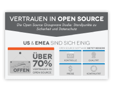 Trust In Open Source Infographic - German Logo