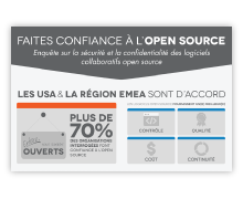 Trust In Open Source Infographic - French Logo