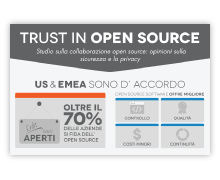 Trust In Open Source Infographic - Italian Logo