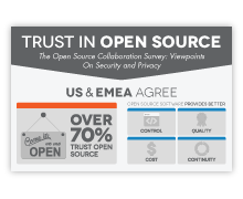 Trust In Open Source Infographic Logo